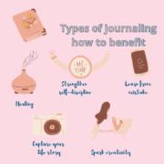 types of journaling